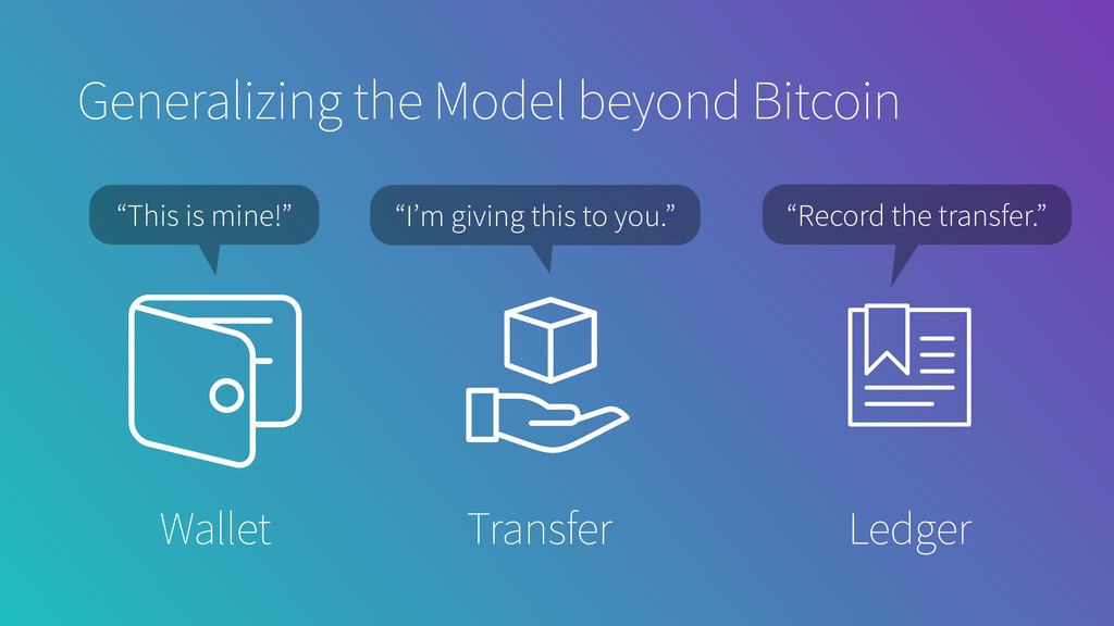 "Generalizing the Model beyond Bitcoin ""This is ..."