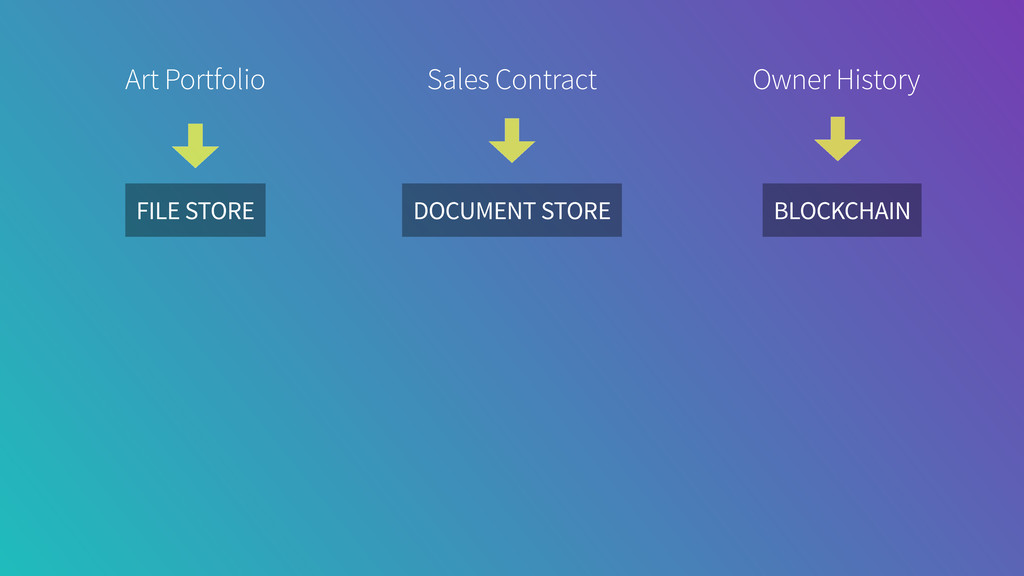 BLOCKCHAIN DOCUMENT STORE FILE STORE Art Portfo...