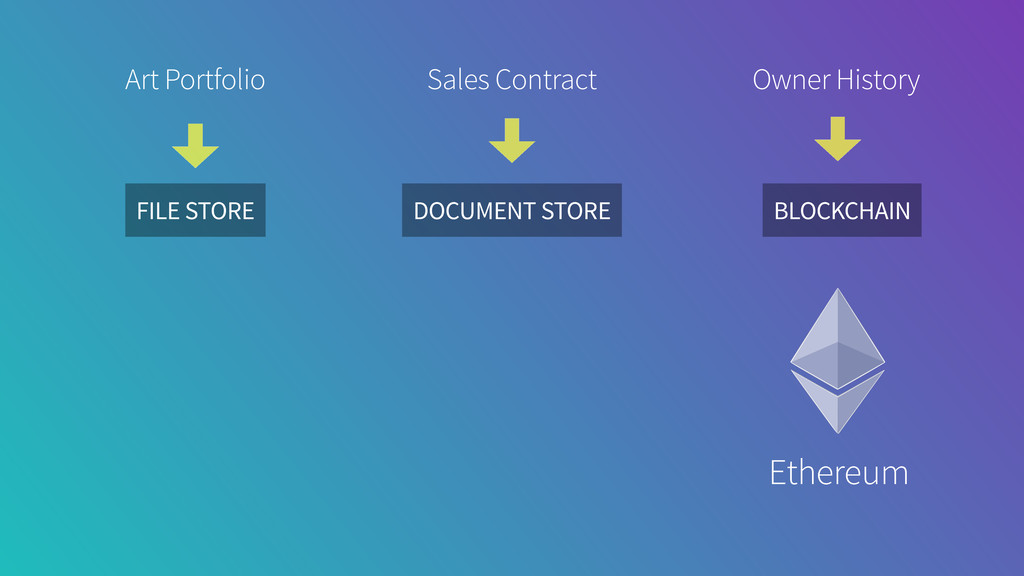 BLOCKCHAIN DOCUMENT STORE FILE STORE Ethereum A...