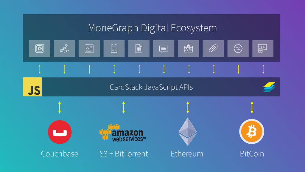 Ethereum BitCoin CardStack JavaScript APIs Couc...
