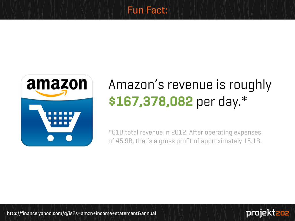 http://finance.yahoo.com/q/is?s=amzn+income+stat...