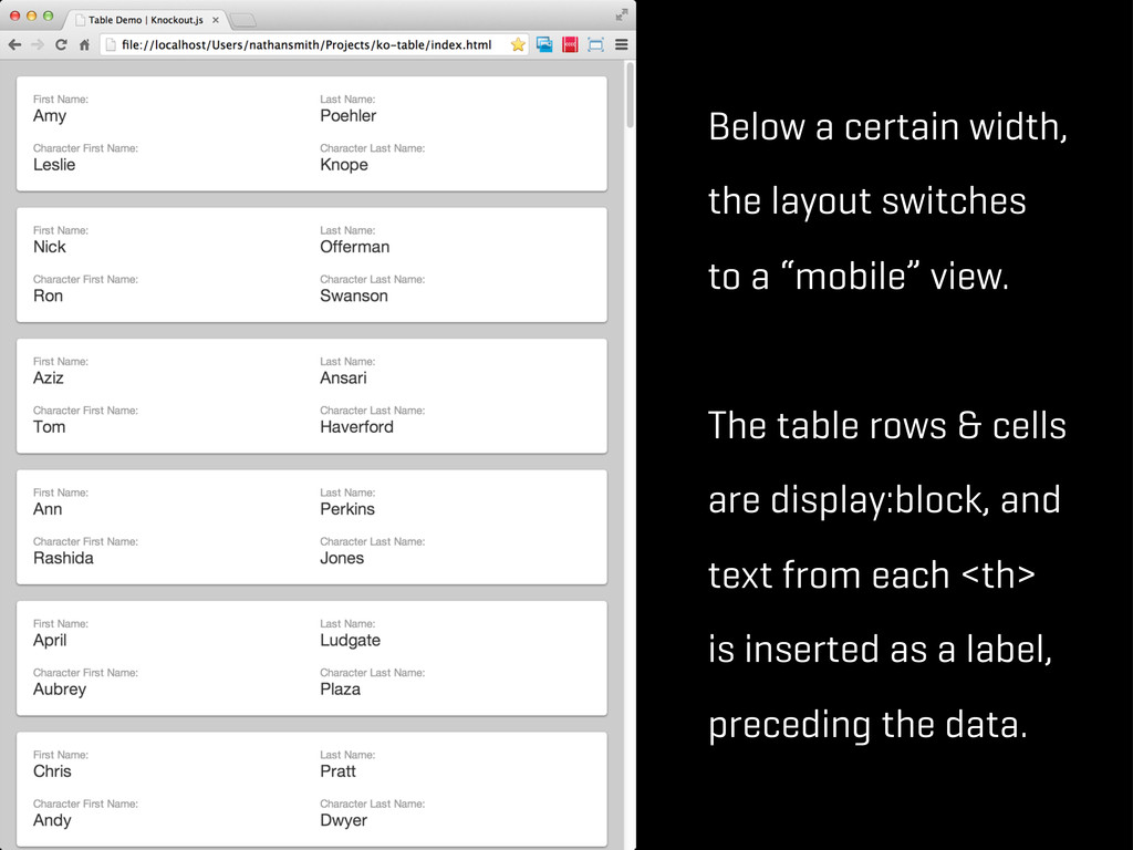Below a certain width, the layout switches to a...