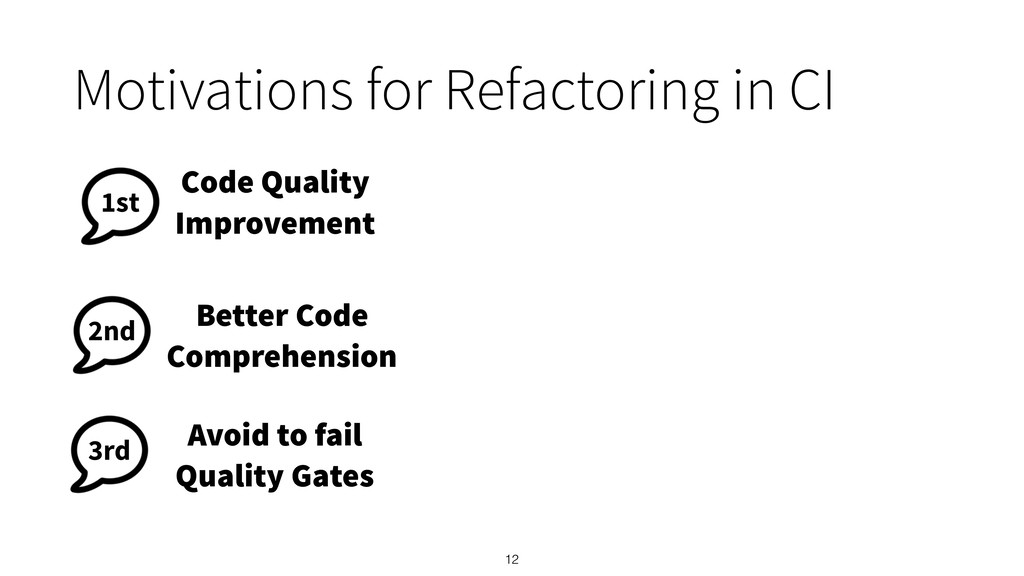 Motivations for Refactoring in CI 12 1st Code Q...