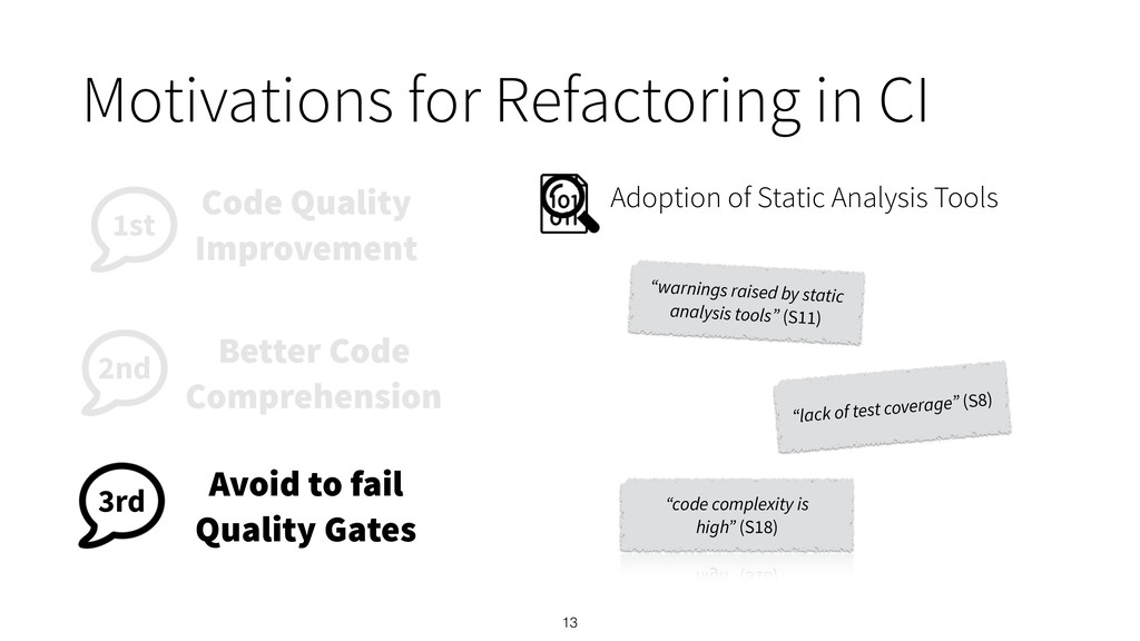 Motivations for Refactoring in CI 13 1st Code Q...