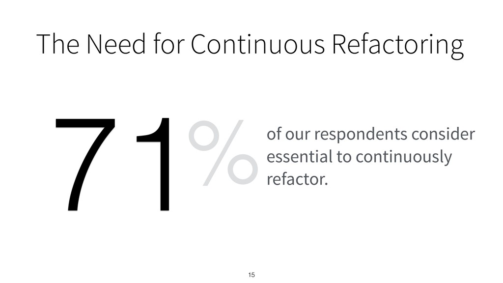 The Need for Continuous Refactoring 15 of our r...