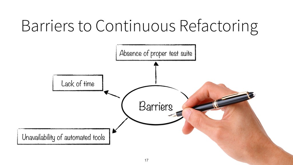 Barriers to Continuous Refactoring 17 Barriers ...