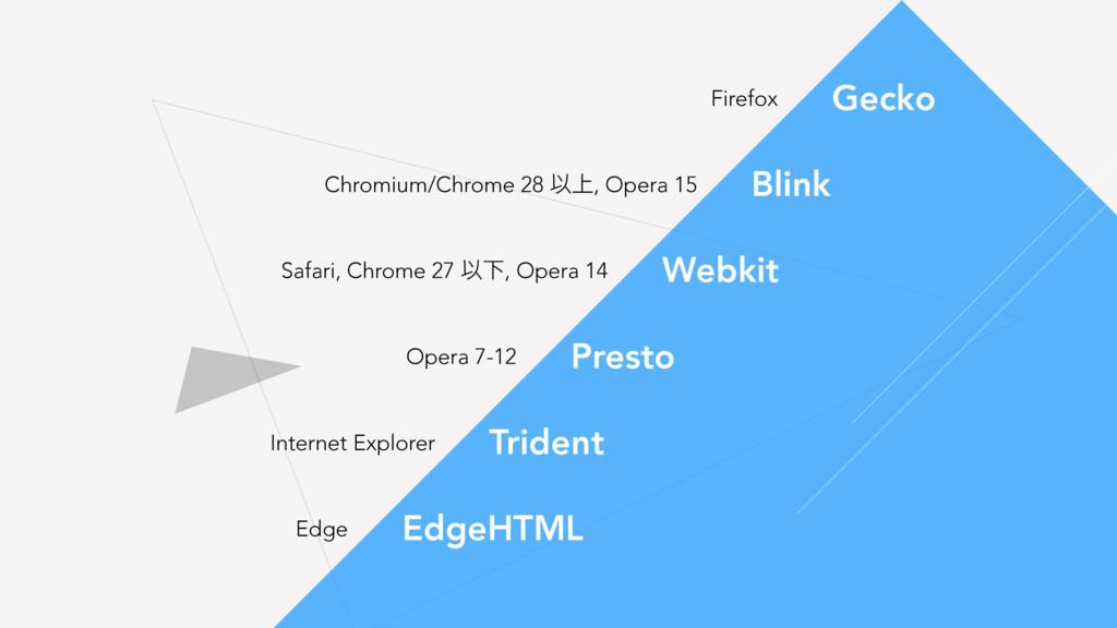 Firefox Gecko Chromium/Chrome 28 Ҏ্, Opera 15 B...