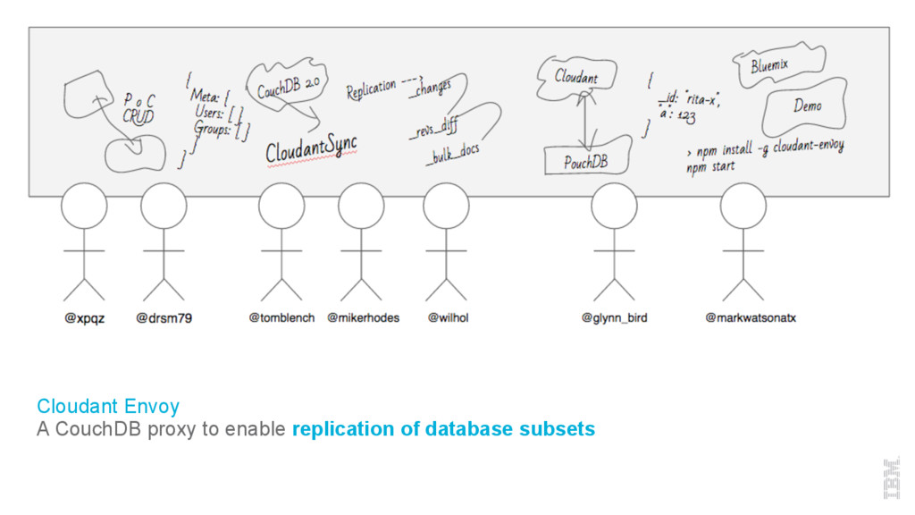 Cloudant Envoy A CouchDB proxy to enable replic...
