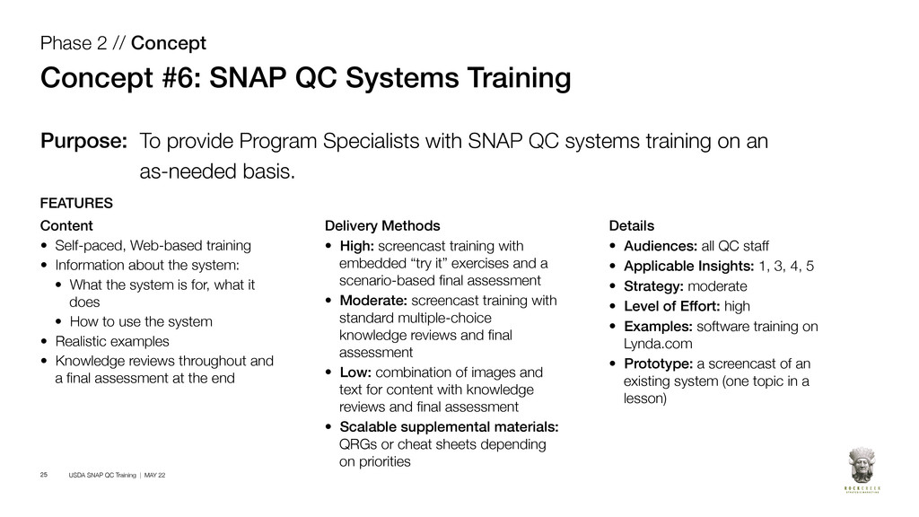 USDA SNAP QC Training | MAY 22 25 Phase 2 // Co...