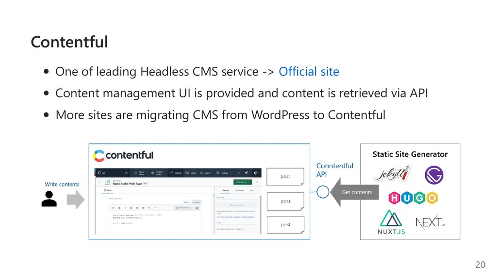 Contentful One of leading Headless CMS service ...