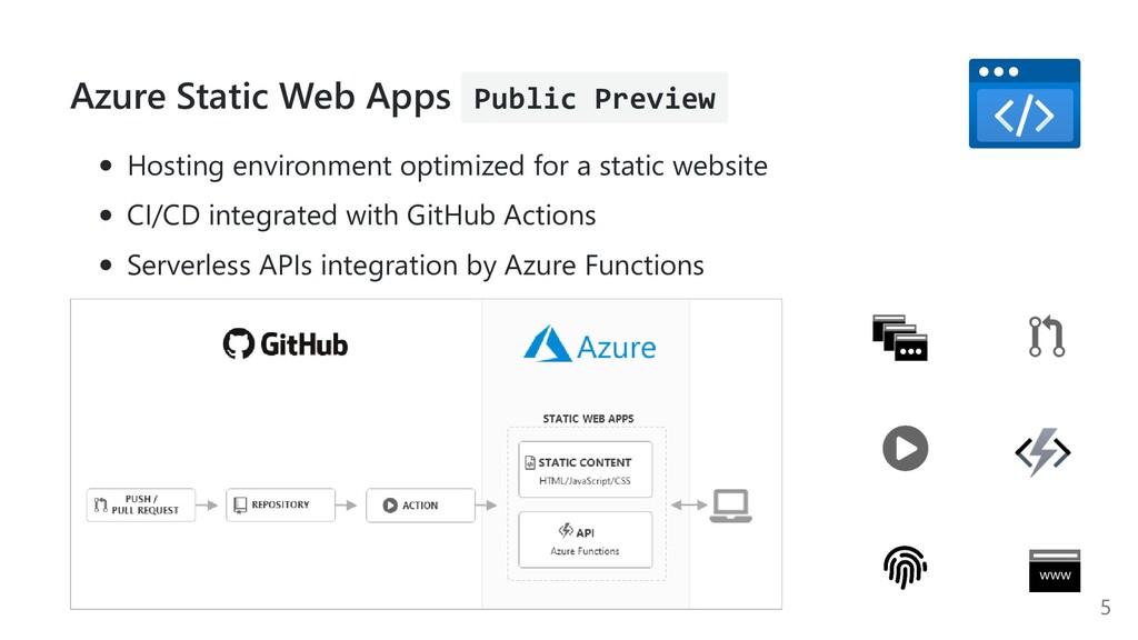 Azure Static Web Apps Public Preview Hosting en...