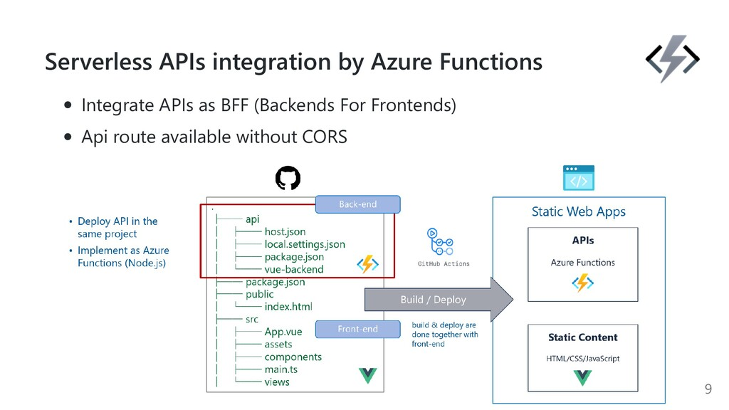 Serverless APIs integration by Azure Functions ...