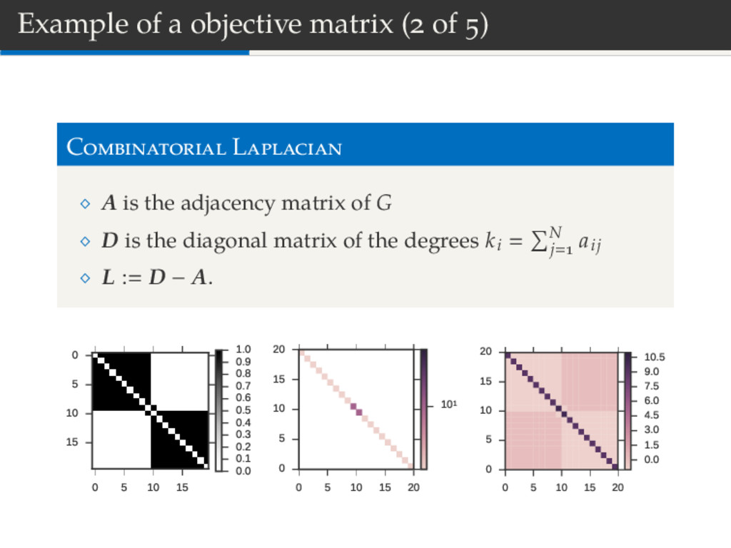Example of a objective matrix ( of ) C L A is t...