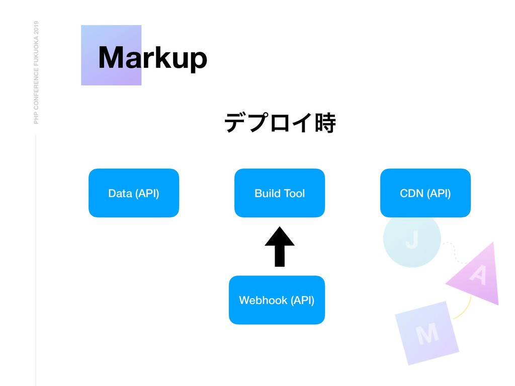 Data (API) M Markup Build Tool CDN (API) Webhoo...