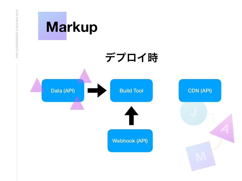 Data (API) M Markup Build Tool CDN (API) σϓϩΠ࣌ ...