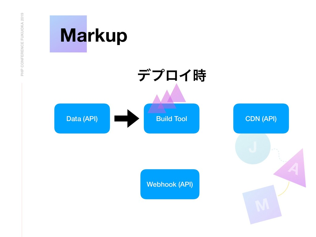 M Markup Build Tool Data (API) CDN (API) σϓϩΠ࣌ ...