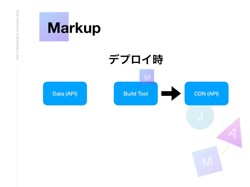 M Markup Build Tool M Data (API) CDN (API) σϓϩΠ࣌