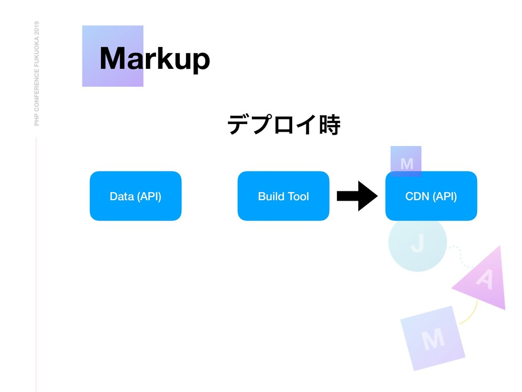 M Markup CDN (API) Build Tool Data (API) M σϓϩΠ࣌