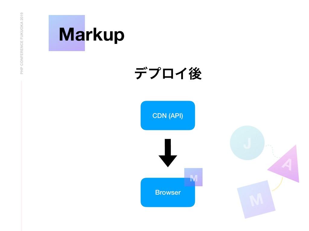 M Markup CDN (API) σϓϩΠޙ Browser M