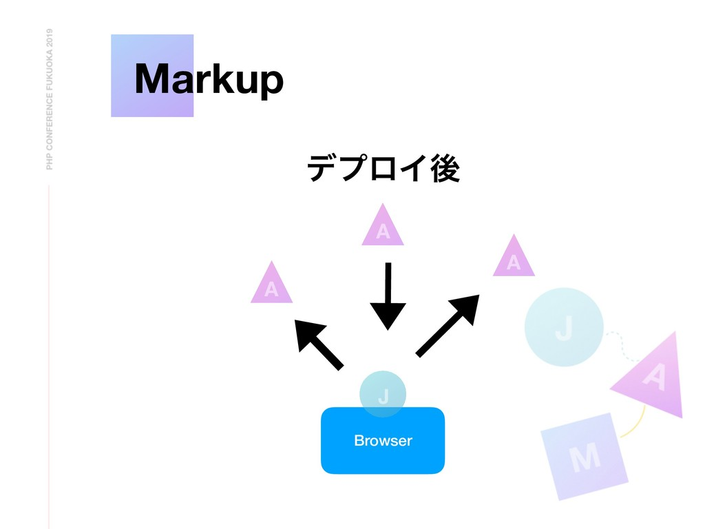 M Markup σϓϩΠޙ Browser J A A A