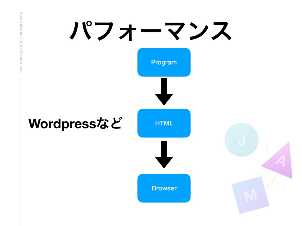 ύϑΥʔϚϯε Browser HTML Program WordpressͳͲ