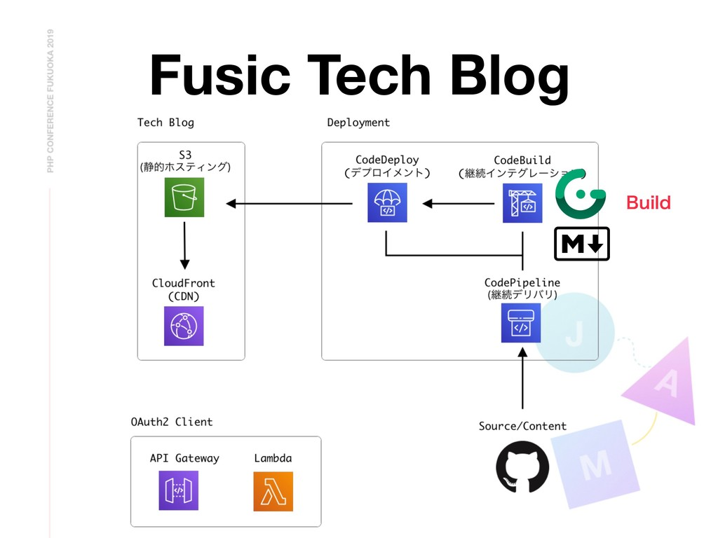 Fusic Tech Blog #VJME