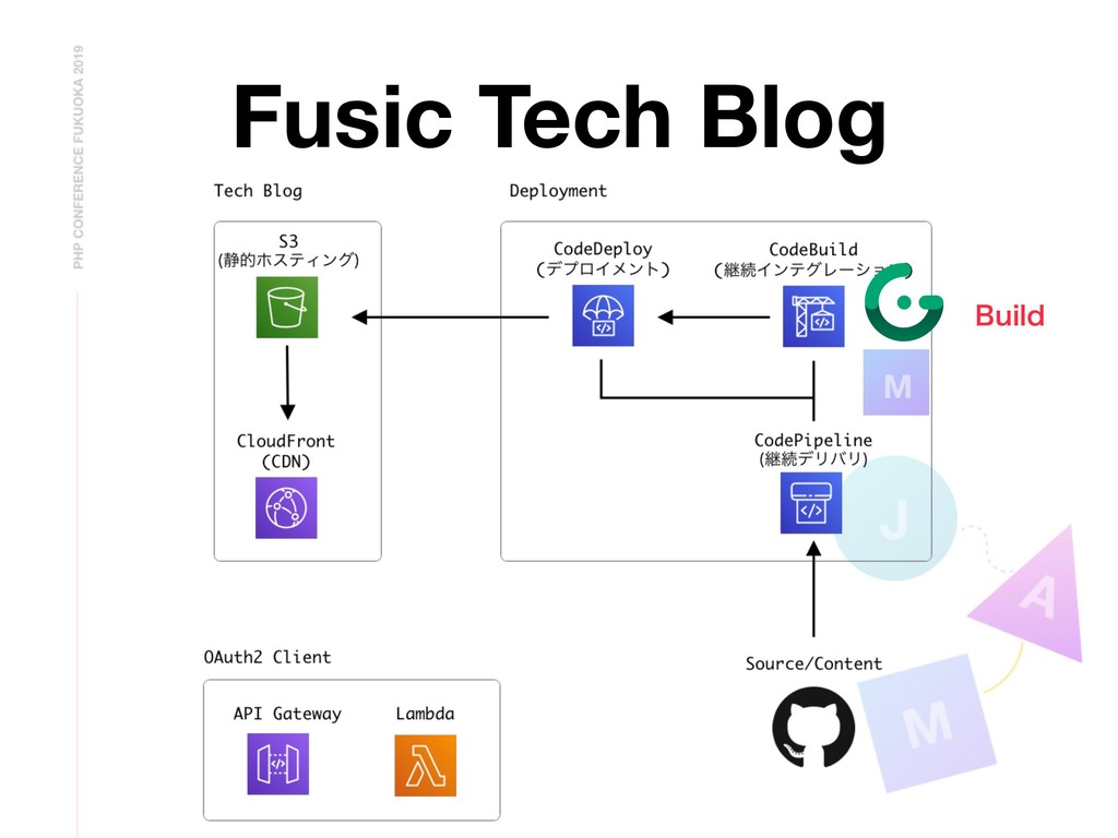Fusic Tech Blog M #VJME