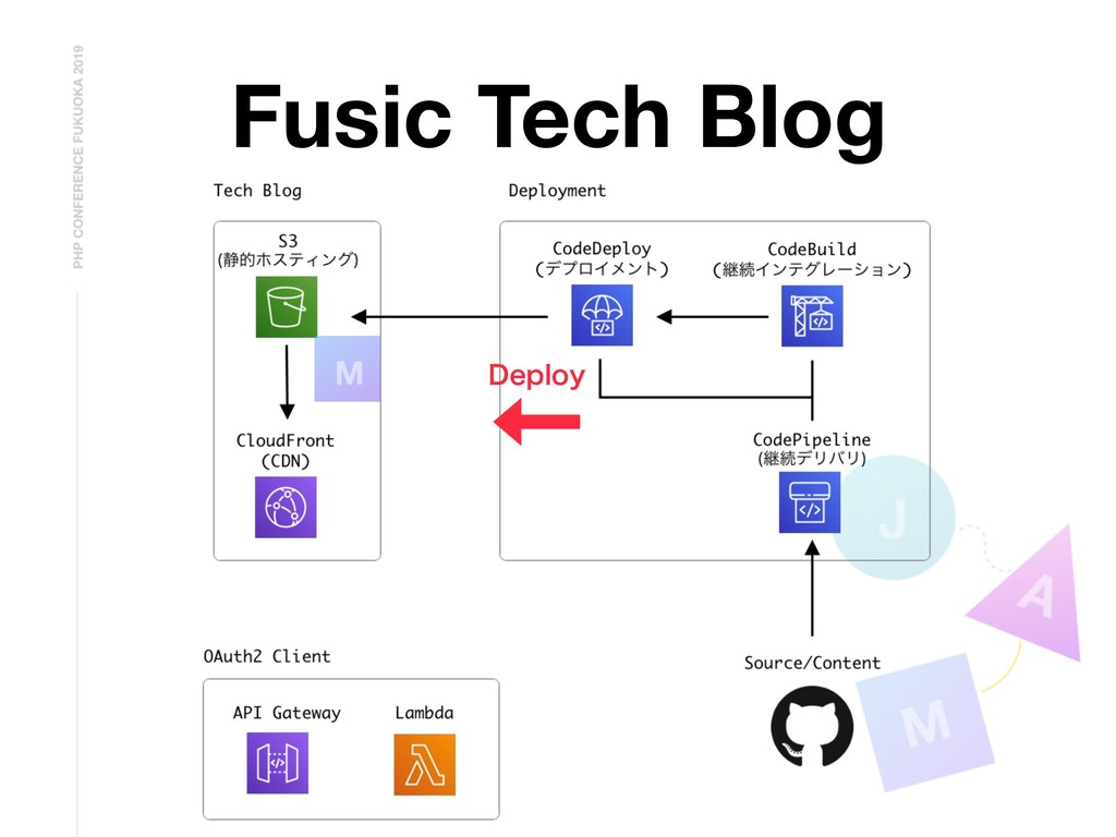 Fusic Tech Blog M %FQMPZ