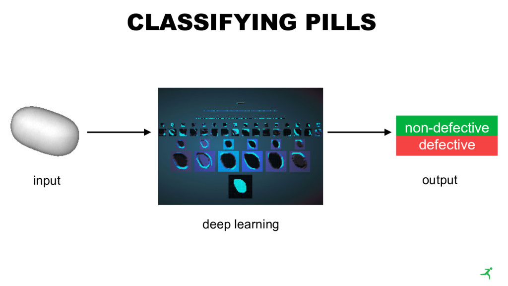 CLASSIFYING PILLS input deep learning output no...