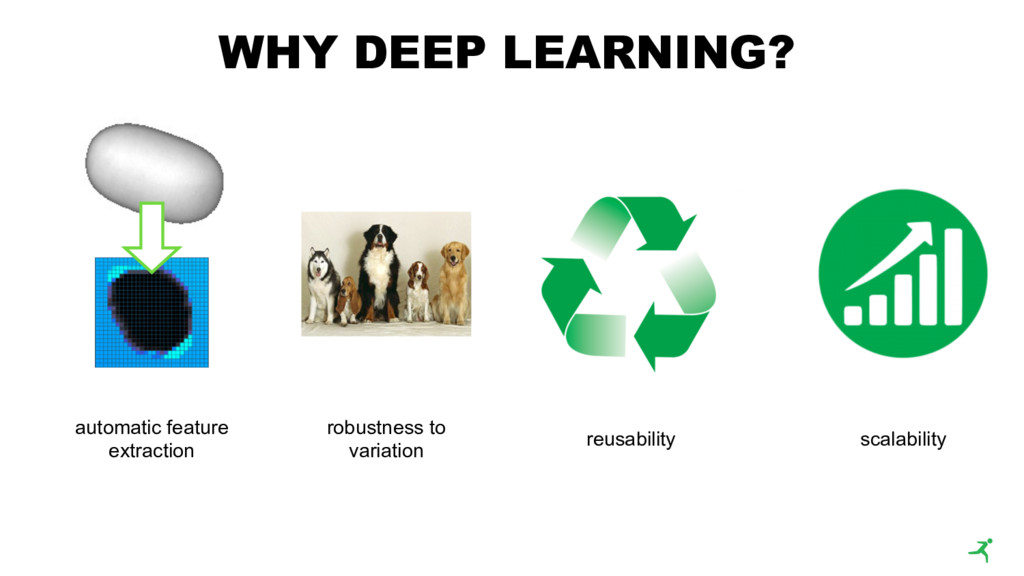 WHY DEEP LEARNING? automatic feature extraction...
