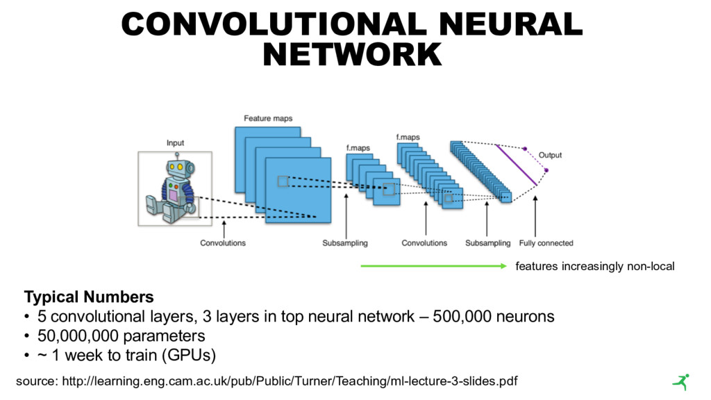 CONVOLUTIONAL NEURAL NETWORK Typical Numbers • ...