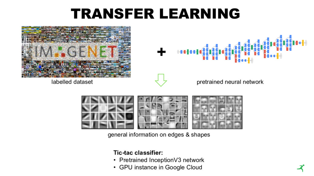 TRANSFER LEARNING + general information on edge...