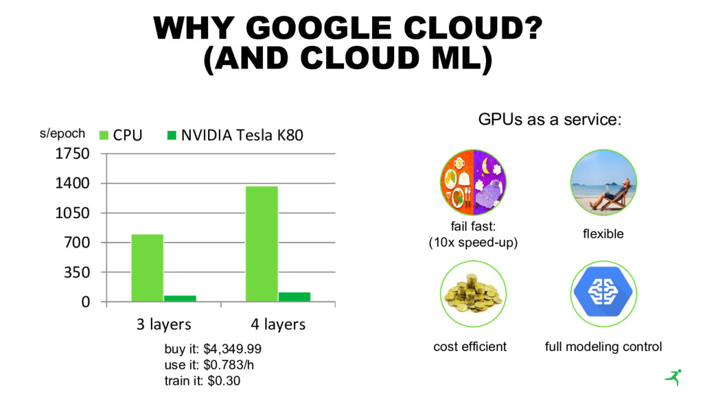 WHY GOOGLE CLOUD? (AND CLOUD ML) 0 350 700 1050...