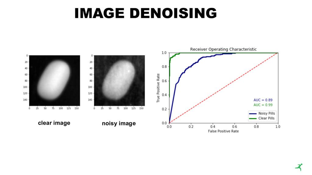 IMAGE DENOISING clear image noisy image