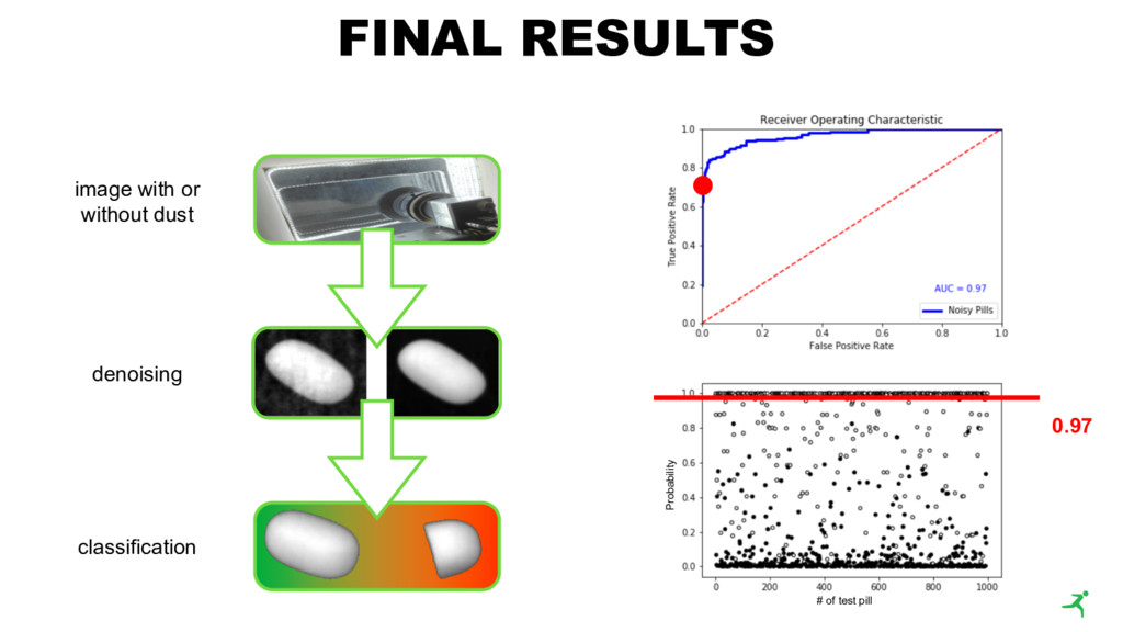 # of test pill Probability FINAL RESULTS image ...
