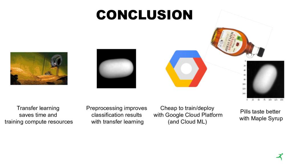 CONCLUSION Preprocessing improves classificatio...