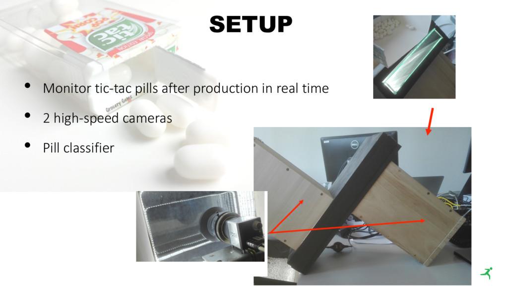 SETUP • Monitor tic-tac pills after production ...