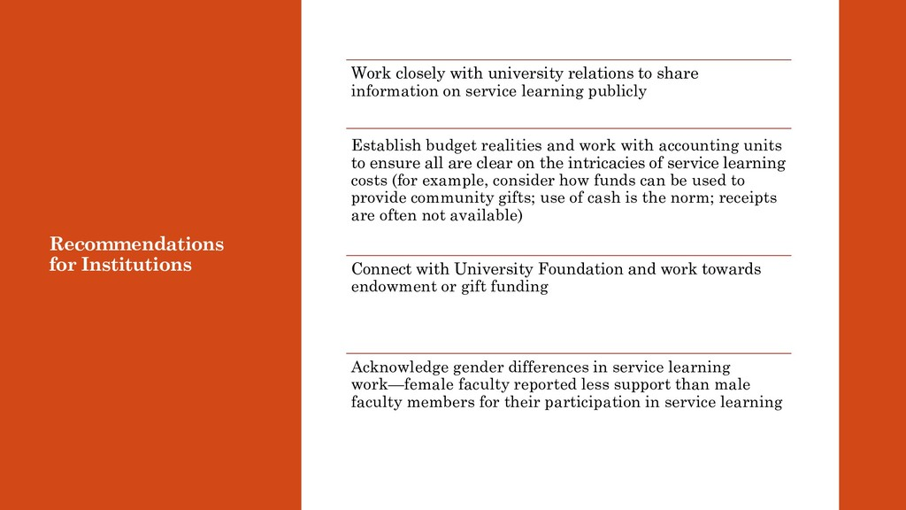 Recommendations for Institutions Work closely w...
