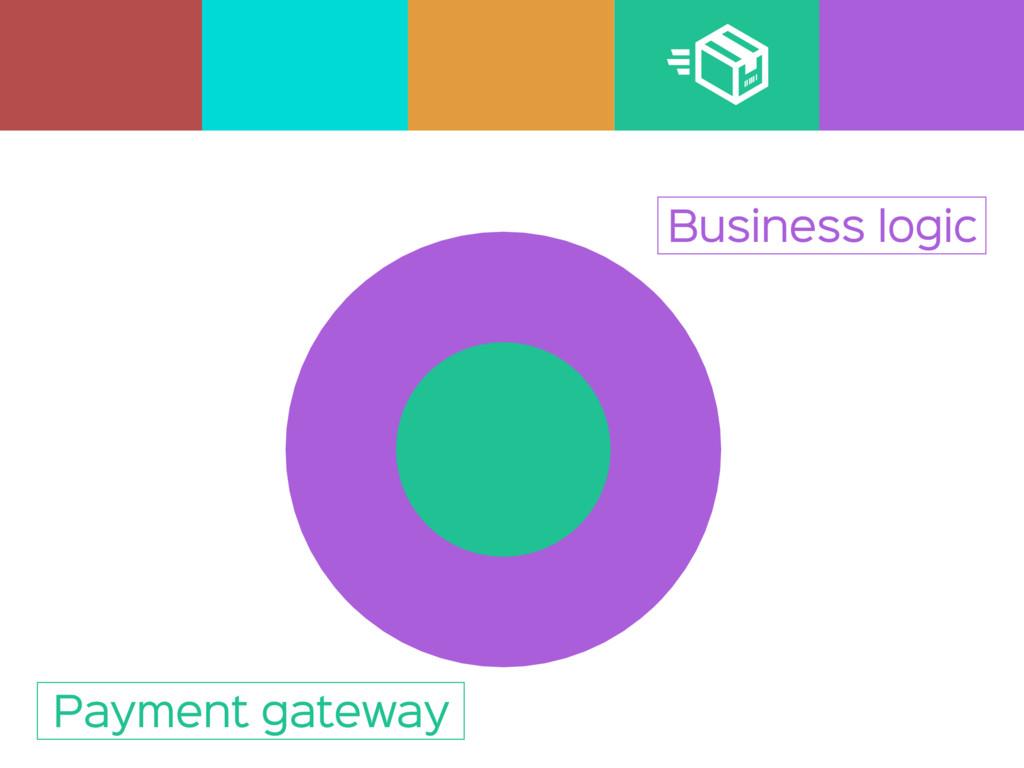 Payment gateway Business logic