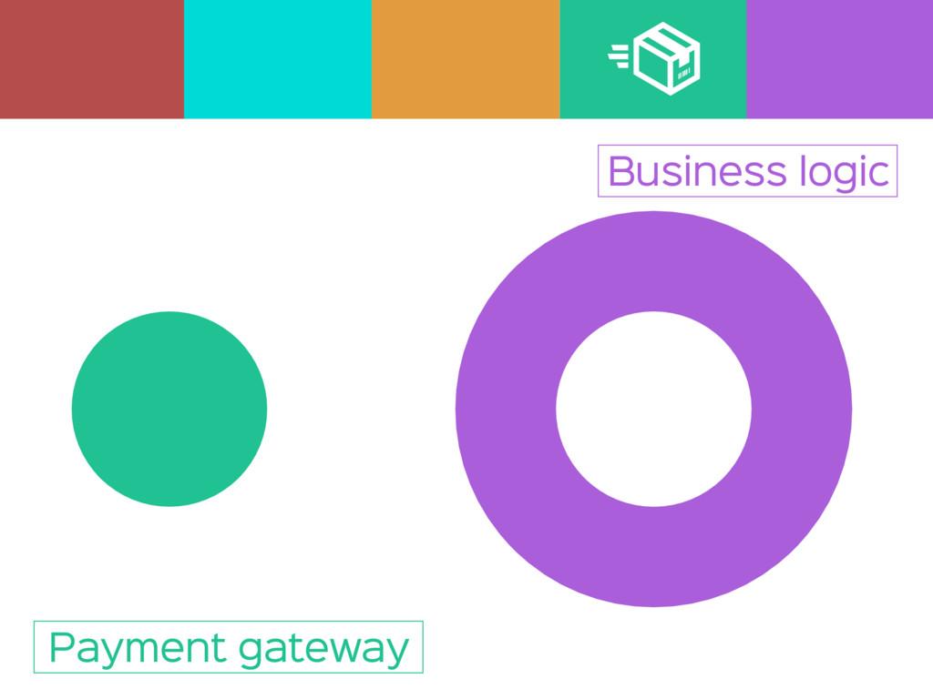 Business logic Payment gateway