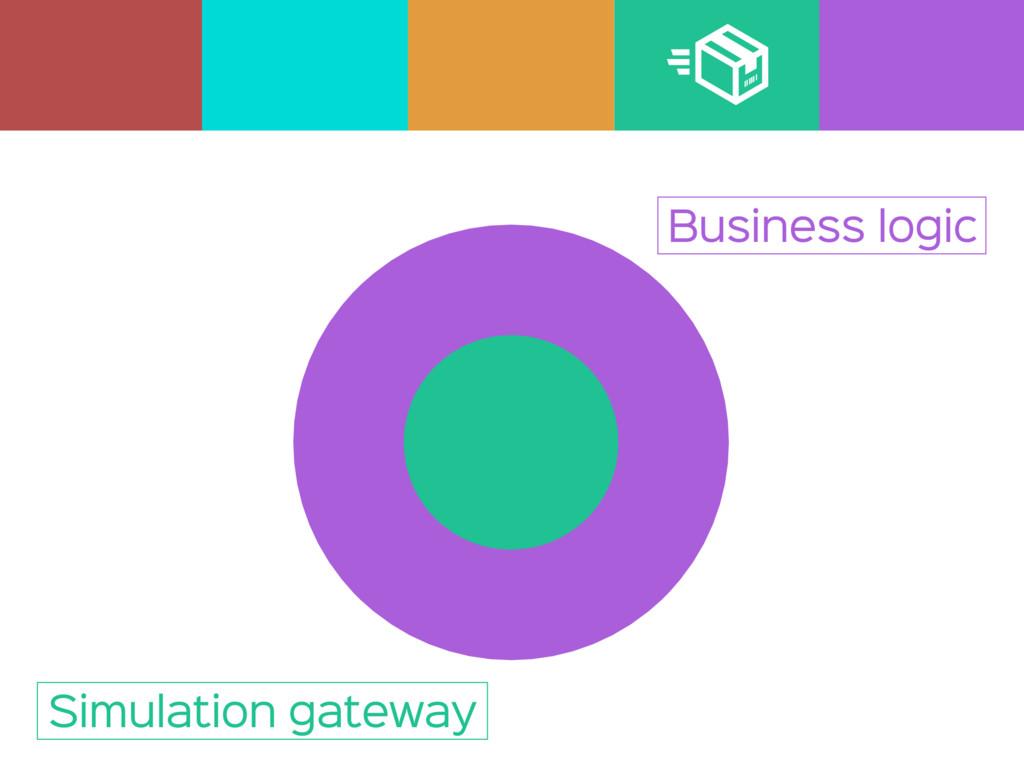 Simulation gateway Business logic
