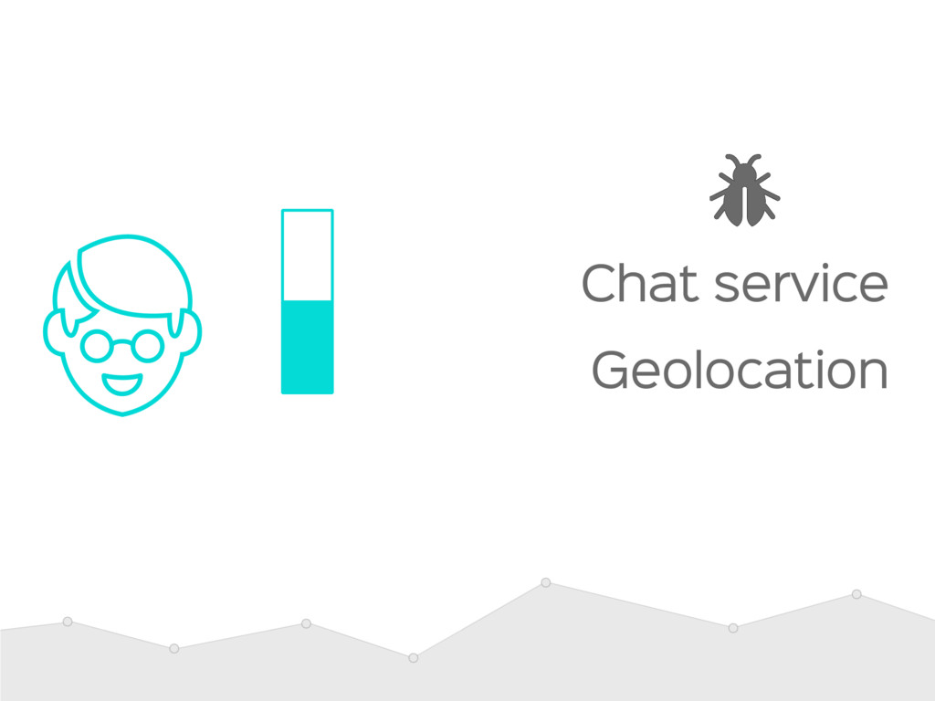 Geolocation Chat service