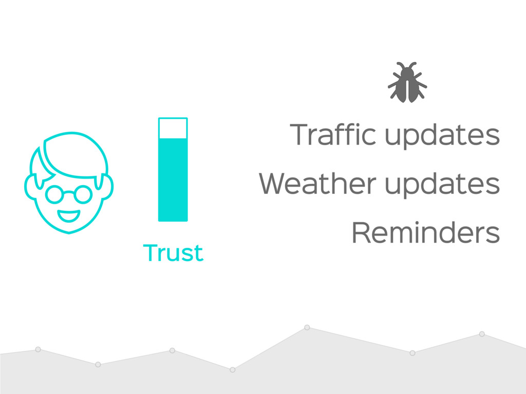 Weather updates Traffic updates Reminders Trust