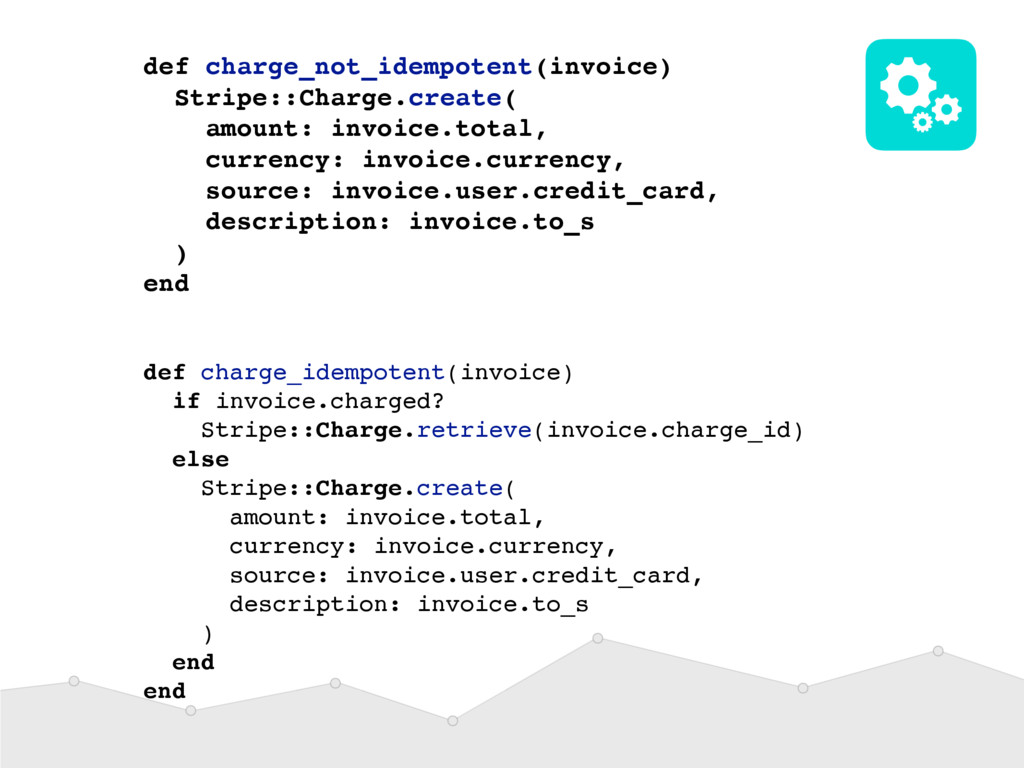 # Not idempotent def charge_not_idempotent(invo...