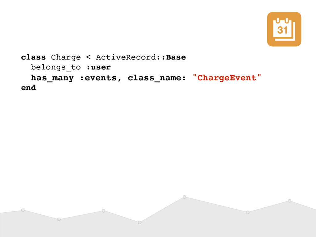 class Charge < ActiveRecord::Base belongs_to :u...