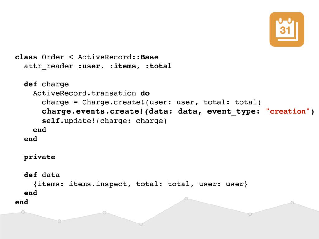 class Order < ActiveRecord::Base attr_reader :u...