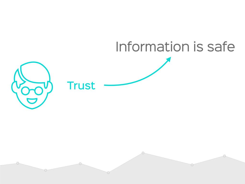 Trust Information is safe