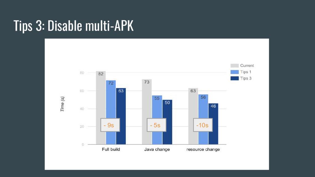 Tips 3: Disable multi-APK - 9s - 5s -10s