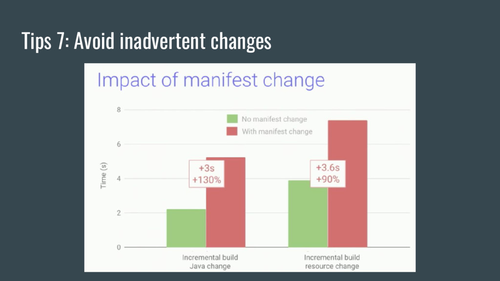 Tips 7: Avoid inadvertent changes