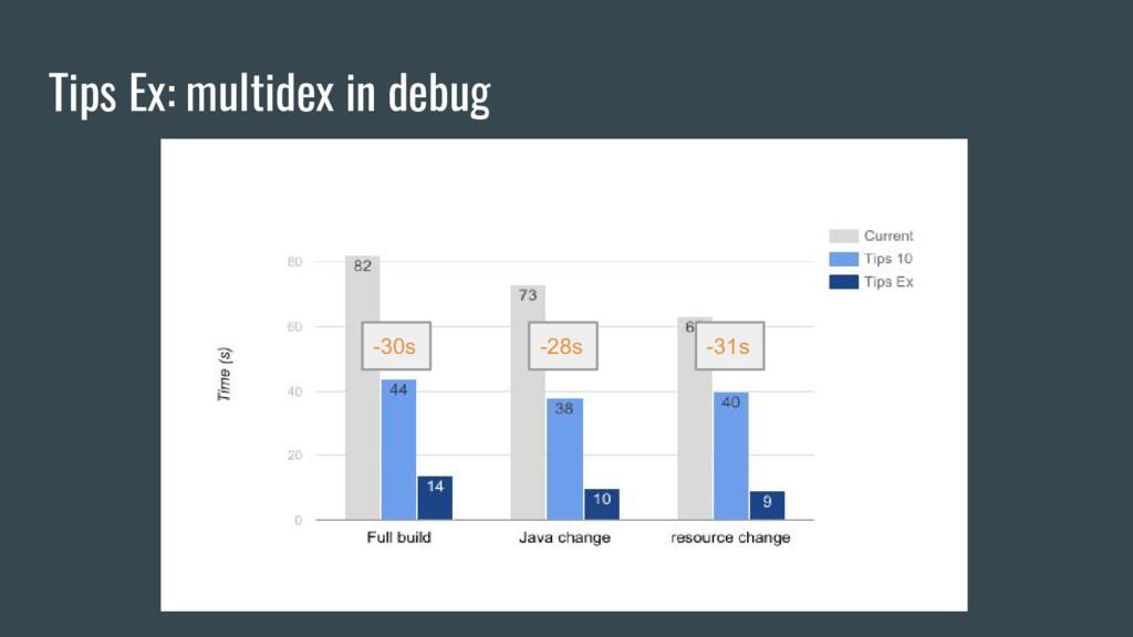 Tips Ex: multidex in debug -30s -28s -31s
